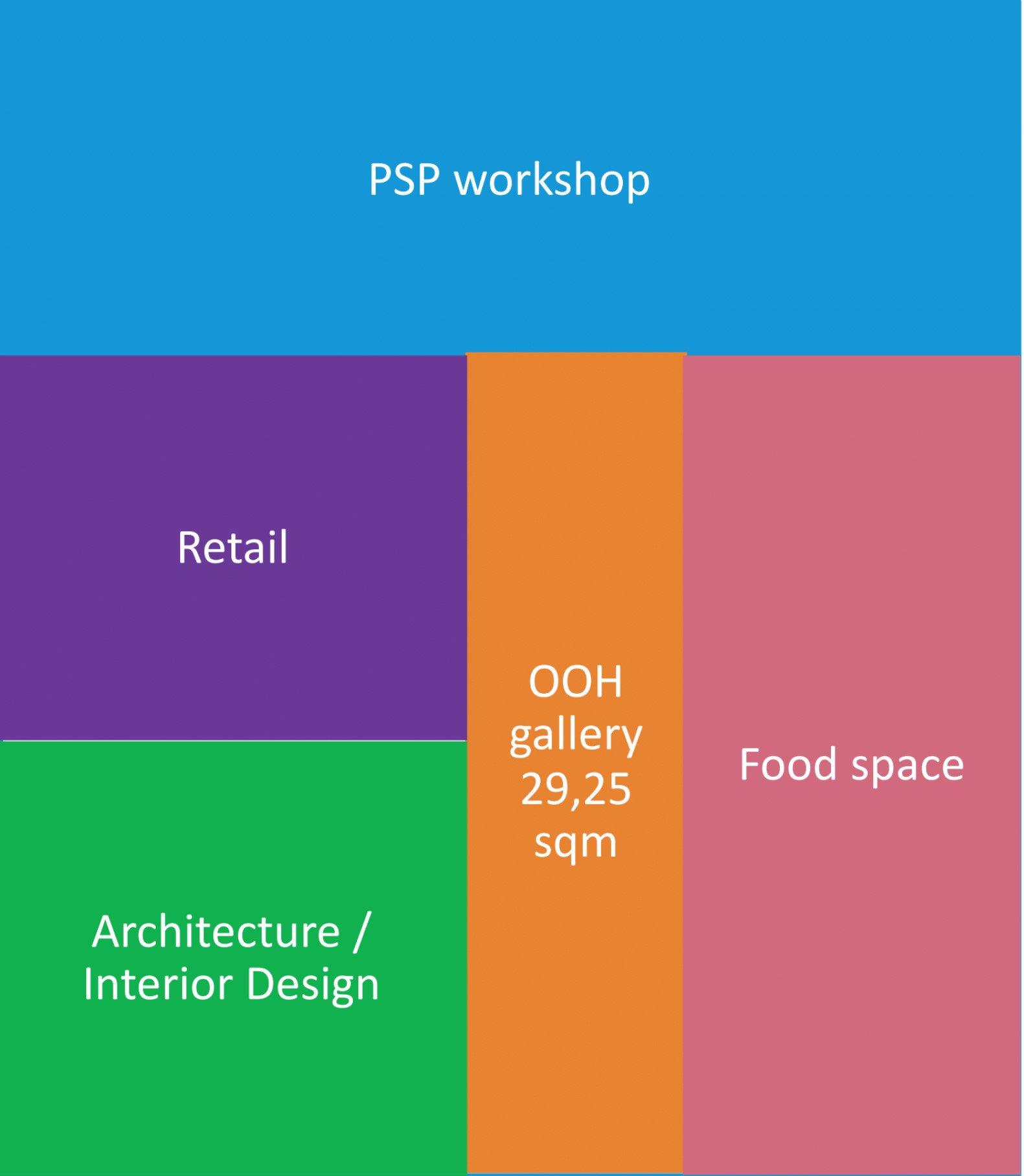 Printex four-day giant exhibition